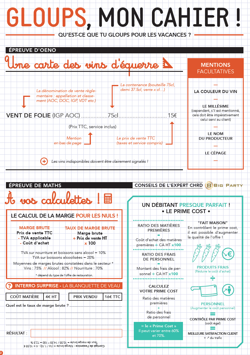 You are currently viewing Gloups, mon cahier !